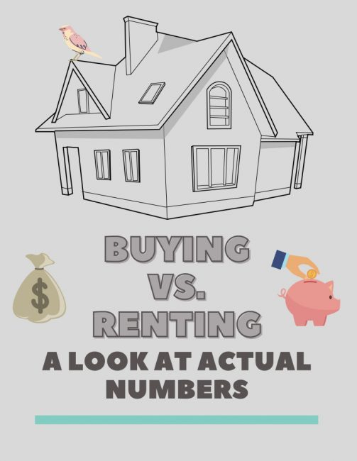 buying a home vs renting a home